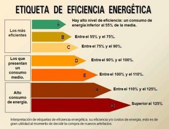 CERTIFICACION ENERGETICA AGENTE ACREDITADO G.V.