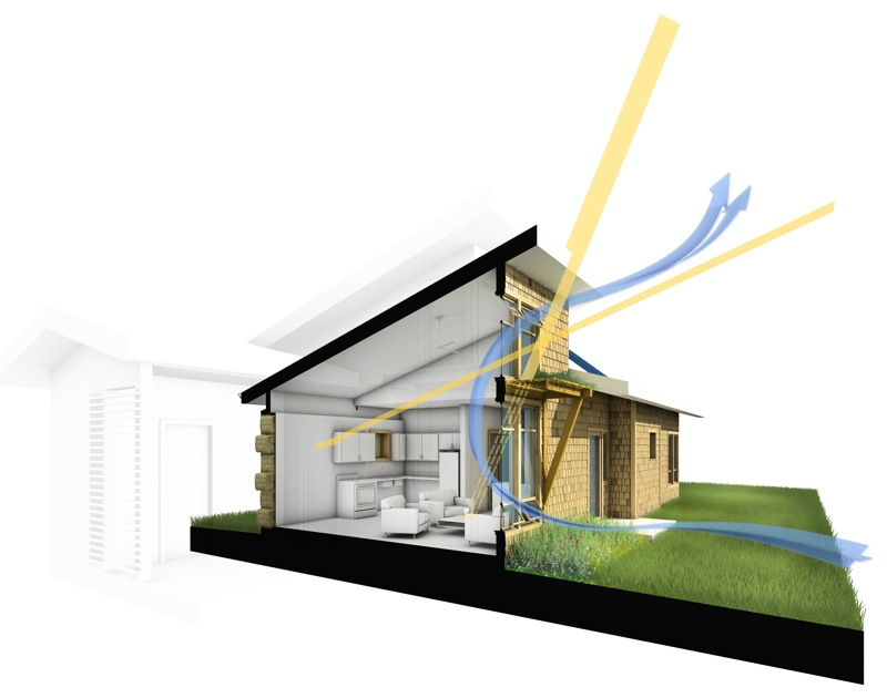 Arquitectura bioclim tica energiark - Arquitectura bioclimatica ejemplos ...